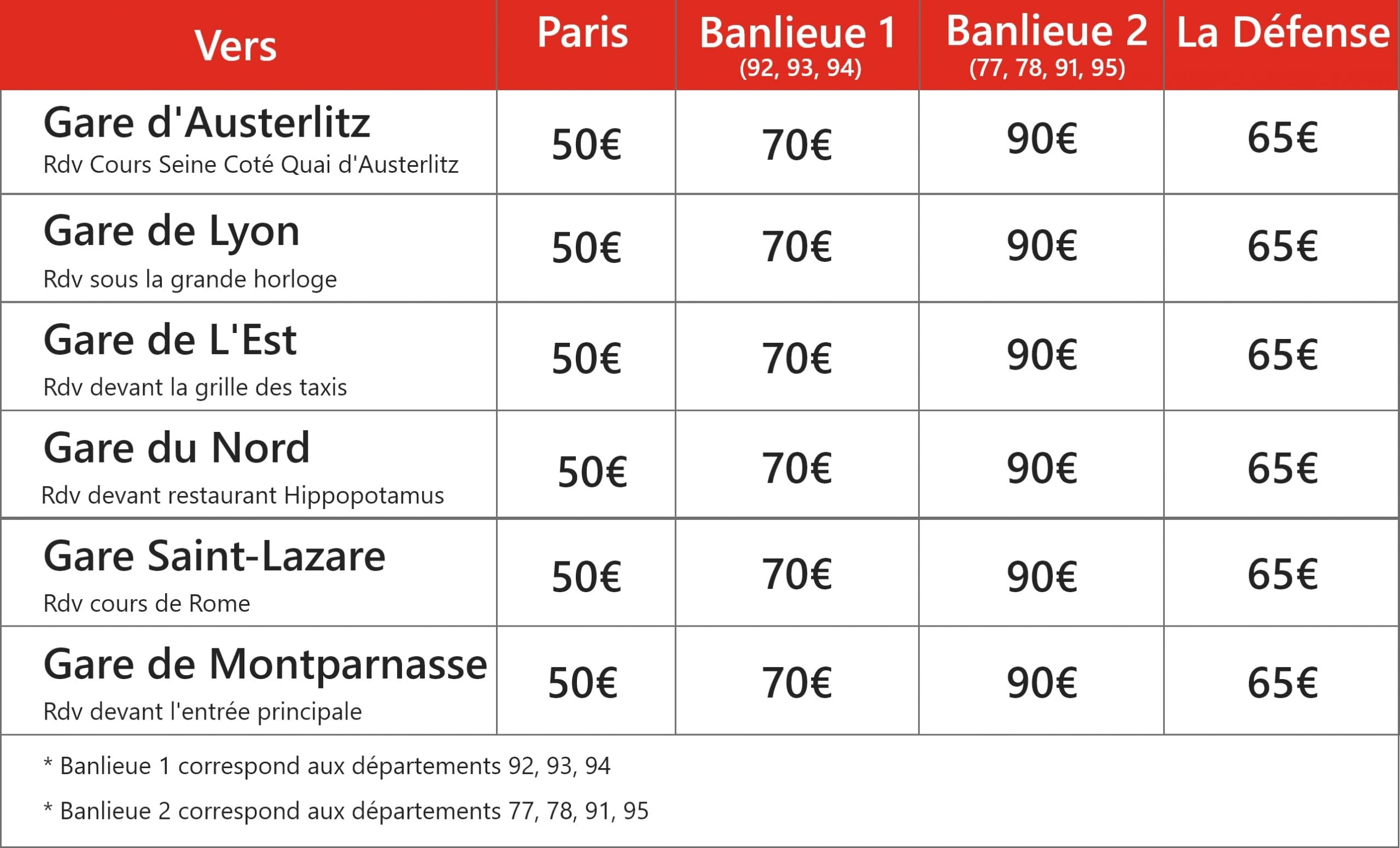 Tableau tarif Transfert depuis-vers Gare-min